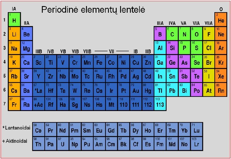 periodinė aukciono prekybos sistema
